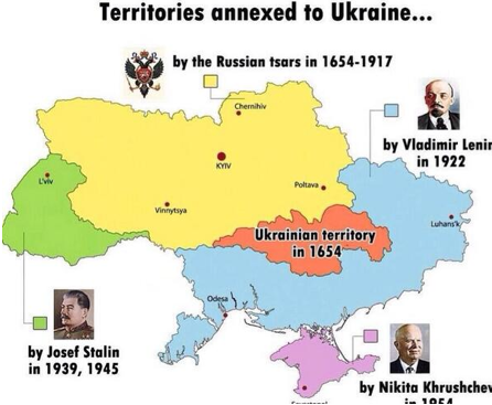 Russian propaganda map purporting to show the creation of a Ukrainian nation by Russia and the USSR.