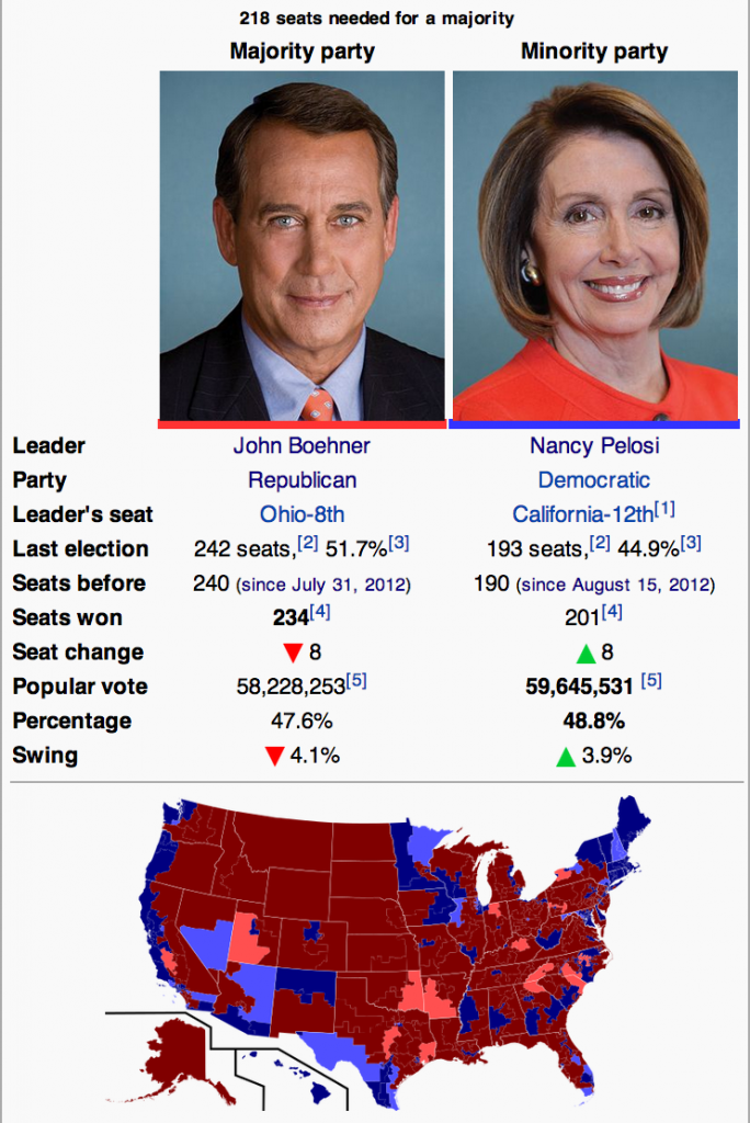 2012 Us House Election Results Summary And Map